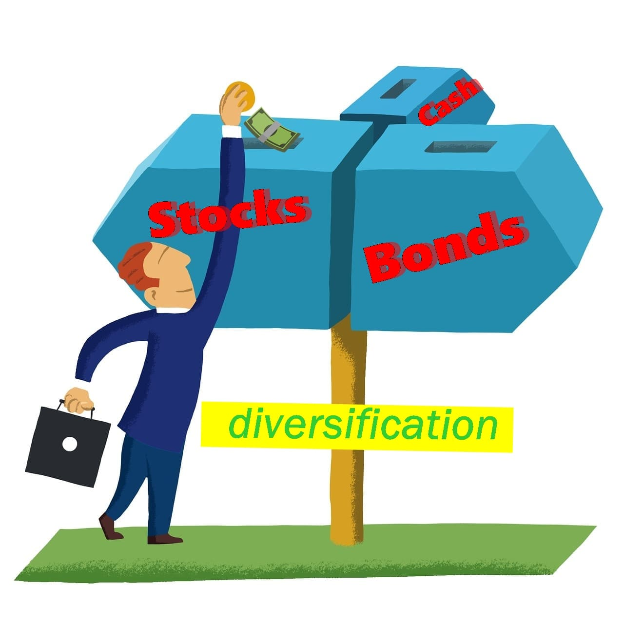What does diversification mean and why it's important